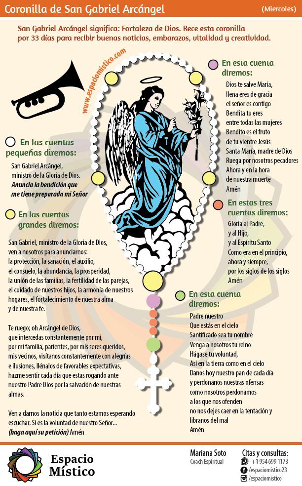 Coronilla de San Gabriel Arcángel